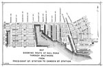 Baltimore 1861: Map showing route of railroad through Baltimore from President St. Station to Camden St. Station