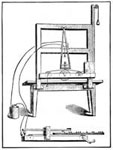 Morse Telegraph: First Telegraphic Instrument as Exhibited by Morse in 1837