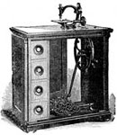 Old Sewing Machines: Cabinet Machine, Open